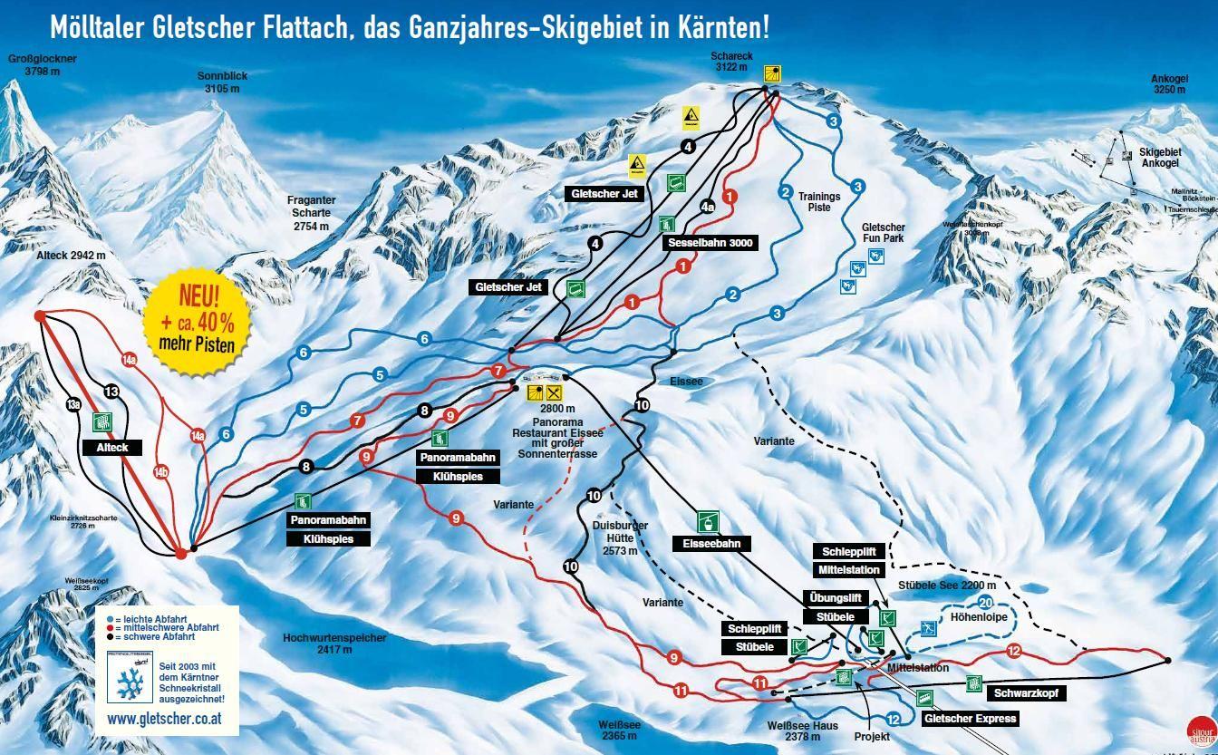 Pistenpanorama Mölltaler Gletscher, Pistenplan, Mölltaler Pisten, Gletscherpisten